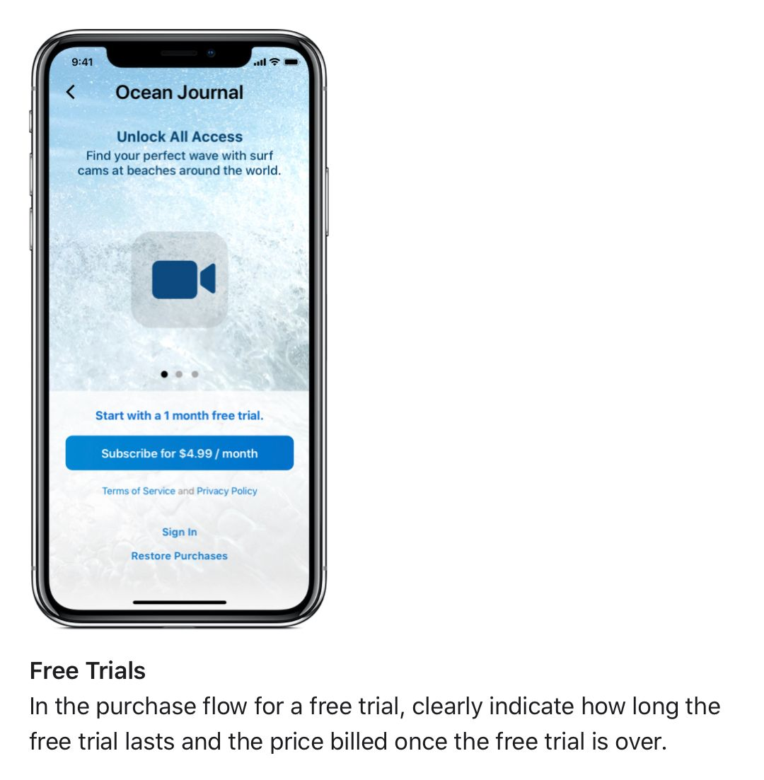 Apple's own guidelines show clear pricing in the 'subscribe' button with 'free trial' mentioned separately